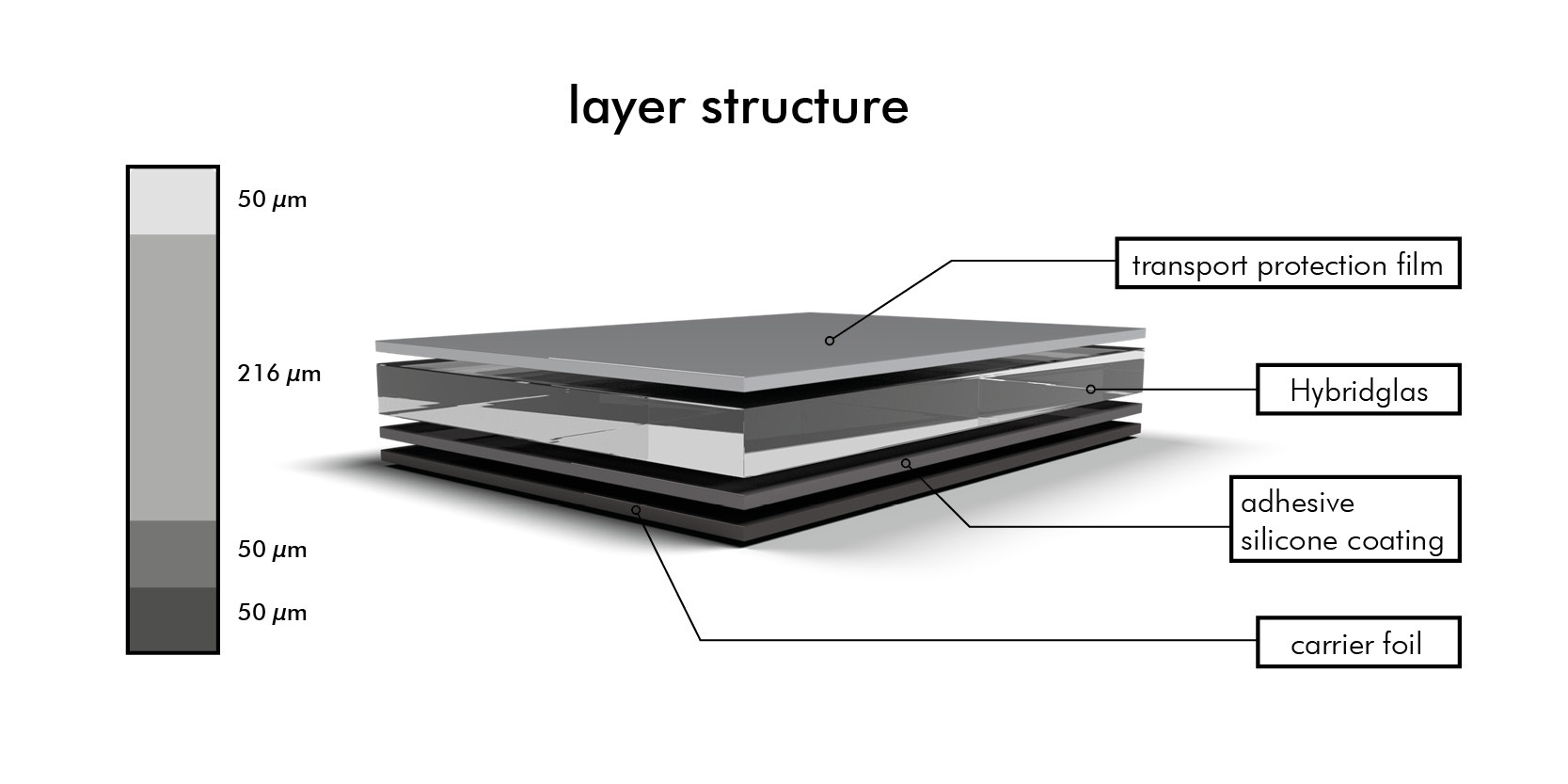 Layer_Structure
